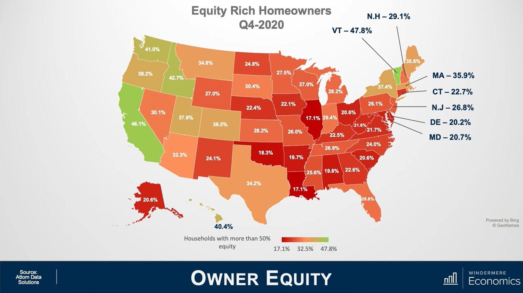 ownerequity
